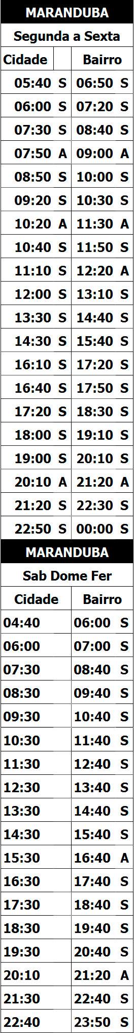 Linha-MarandubaJulho-20182