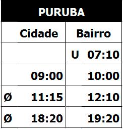 Linha-Puruba-2018
